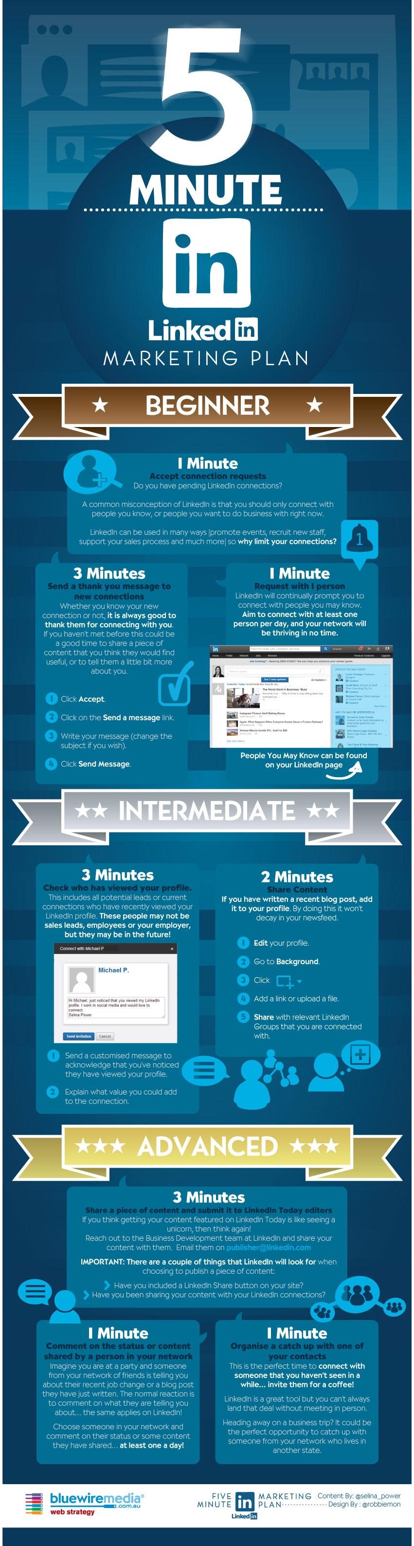 5 Minute LinkedIn Marketing Activities per Day