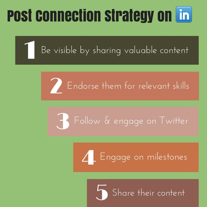 Post-Connection Strategy on LinkedIn